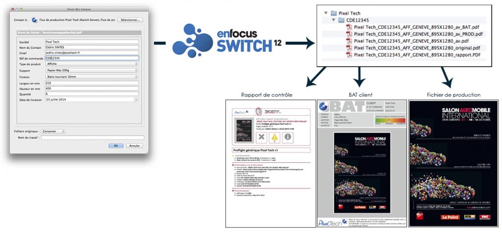 Switch_ex4