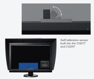 Eizo Coloredge Gamme CG - Sonde